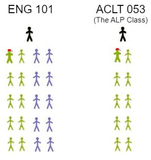 ALP Model